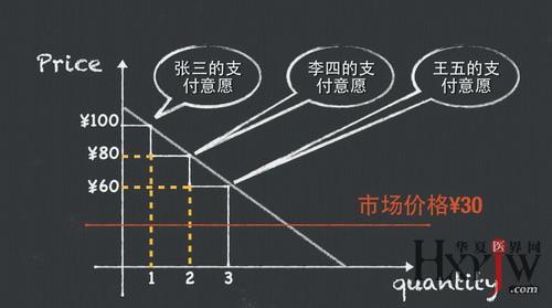 1.经济学主要涉及_中级经济基础 经济学内容提要及主要考点